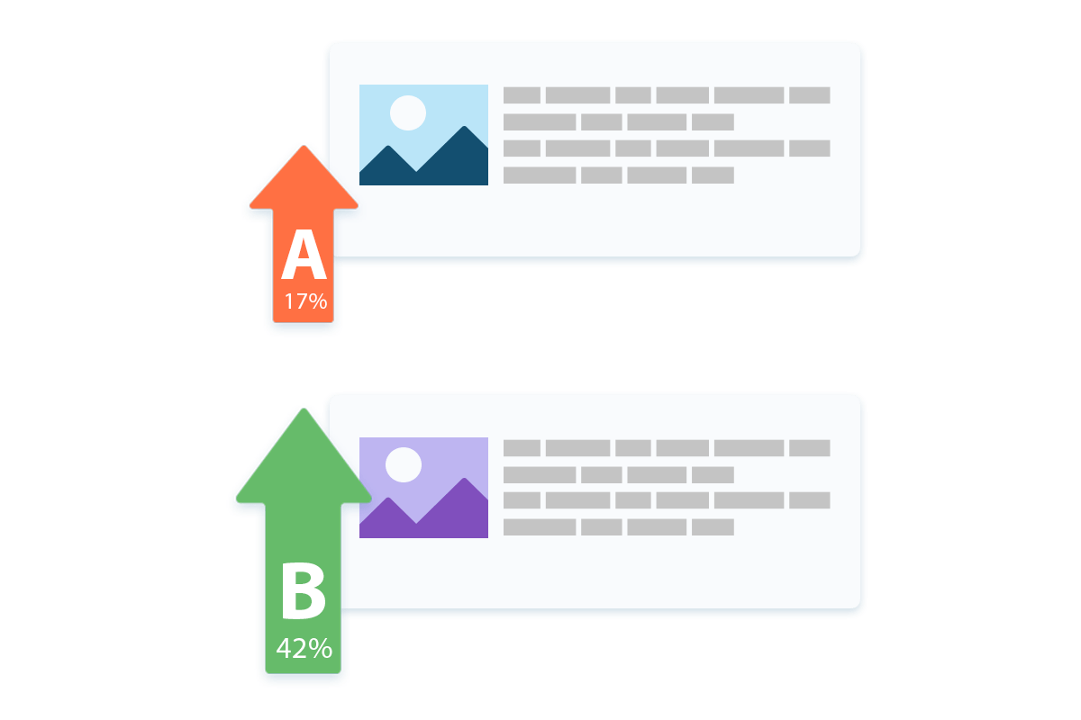 Optimise Your Content with A/B Tests