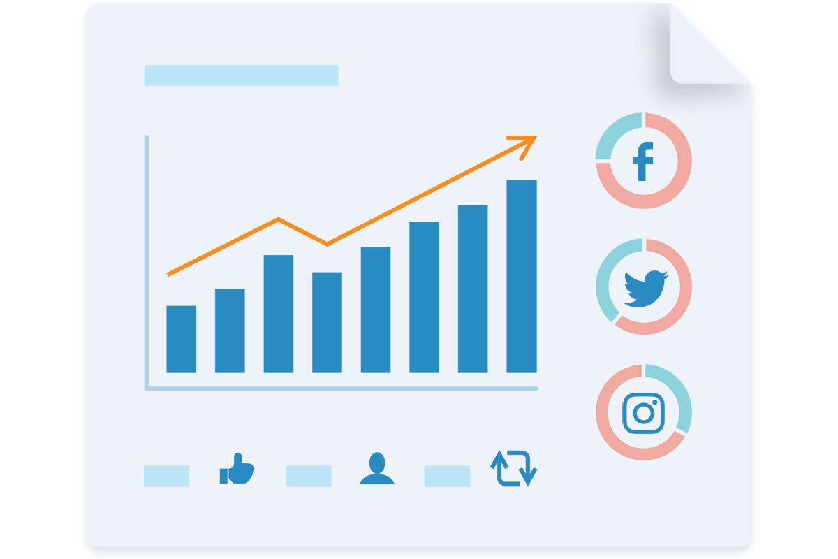 Discover what content drives traffic with powerful social media analytics