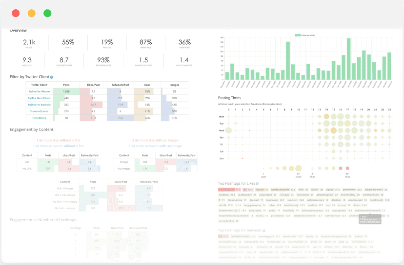 Screenshot showing the SmarterQueue free social report, analyse for free today